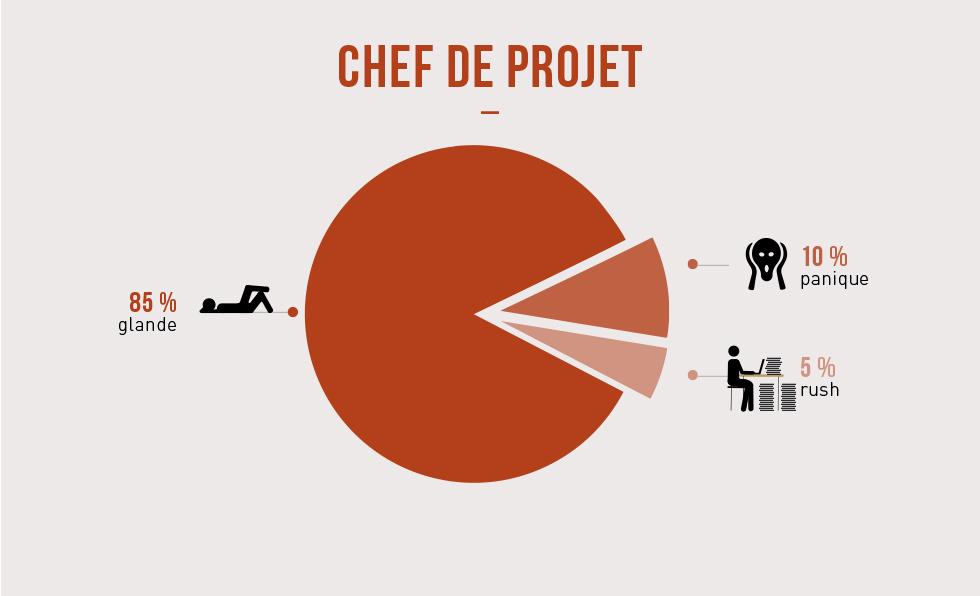chef-de-projet-2