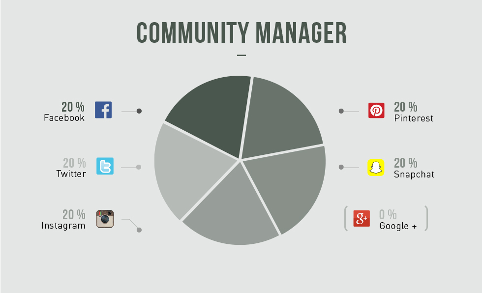 community-manager-1