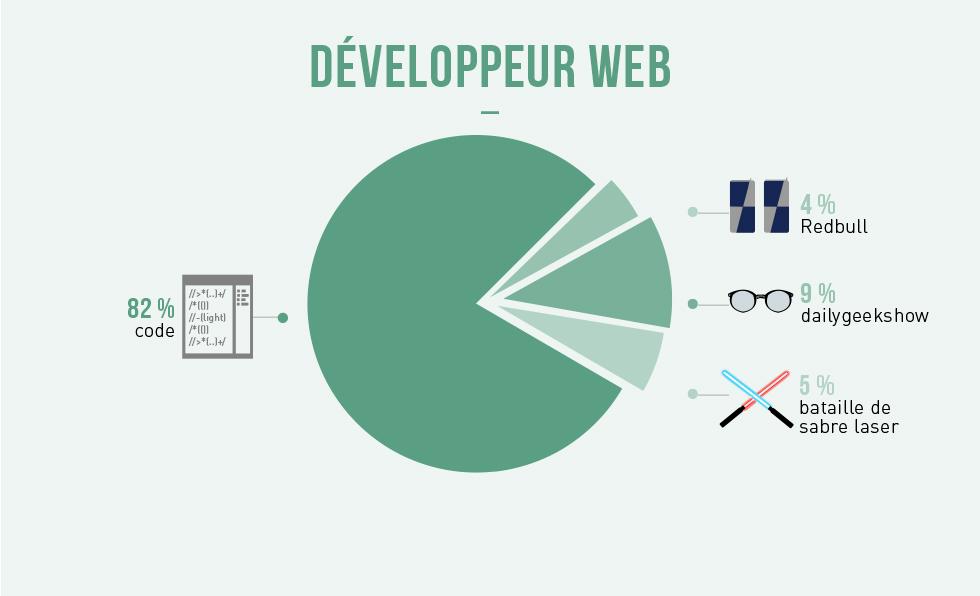developpeur-web-1