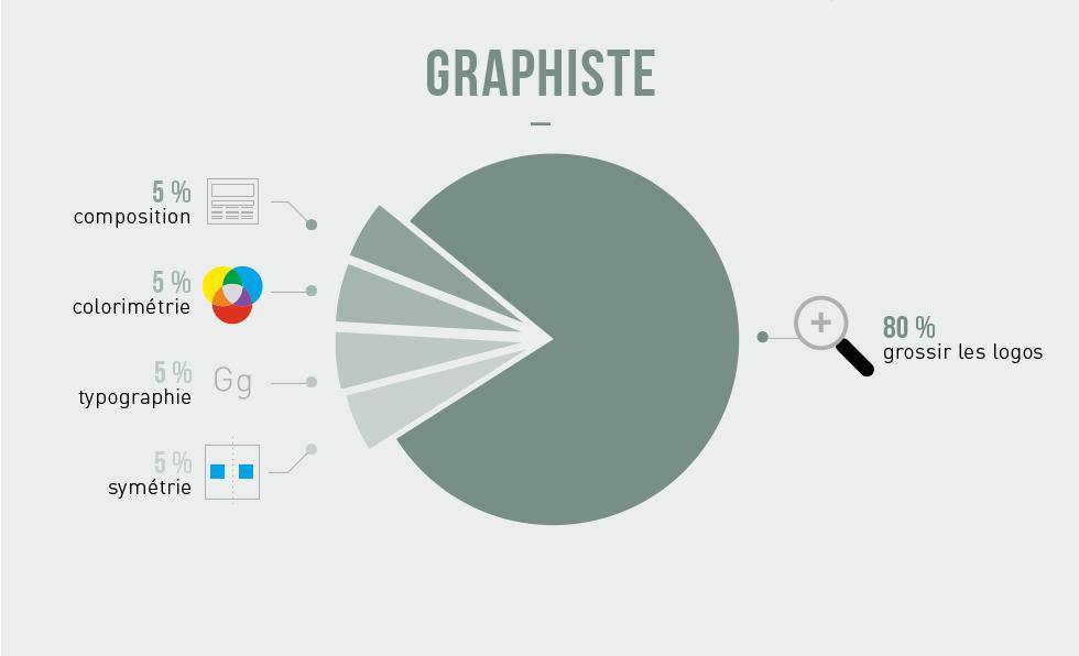 graphiste-1