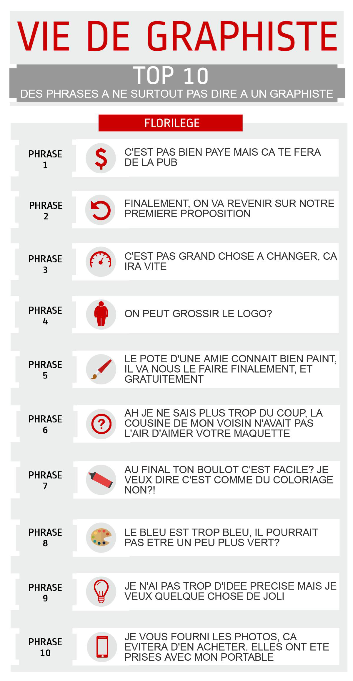top-10-pires-phrases-graphiste